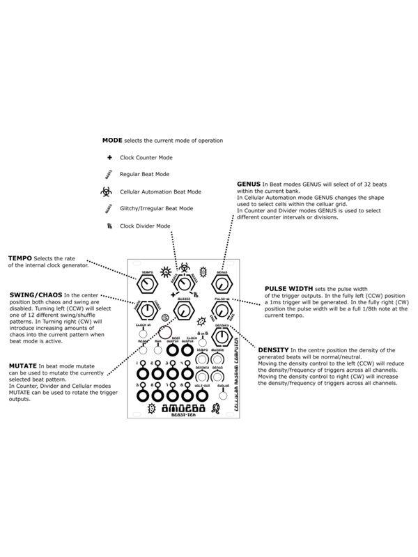 Amoeba - 8 Ch Algorithmic Rhythm Engine Kit | Beast-Tek
