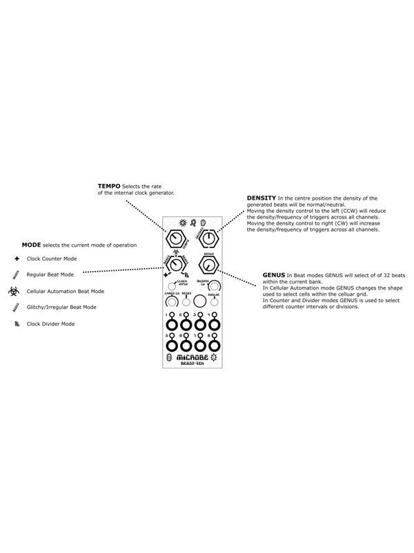 Microbe - 10hp Algorithmic Rhythm Engine Kit | Beast-Tek